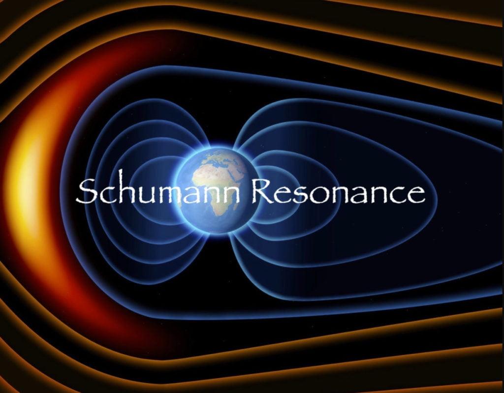 Schumann Rezonansı